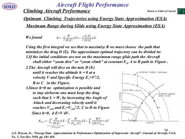 94 SOLO Climbing Aircraft Performance Optimum Climbing Trajectories using Energy State Approximation (ESA) Aircraft Flight...