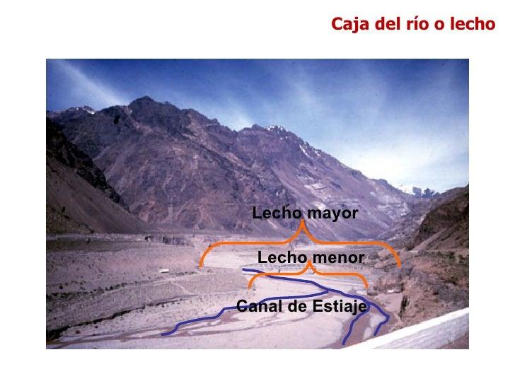 Cuenca u hoya hidrográfica:Área drenada por una red dedrenaje. Una cuenca hidrográficase encuentra delimitada por lalínea ...