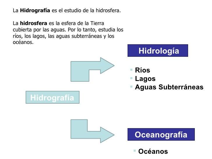 La Hidrografía es el estudio de la hidrosfera.La hidrosfera es la esfera de la Tierracubierta por las aguas. Por lo tanto,...