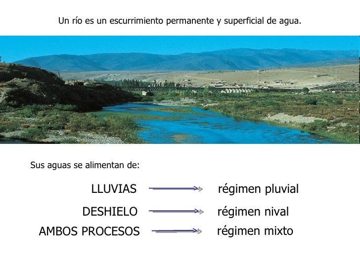 El régimen de alimentación seestablece a partir de los valoresde caudal, es decir, la cantidadde agua expresada en metrosc...
