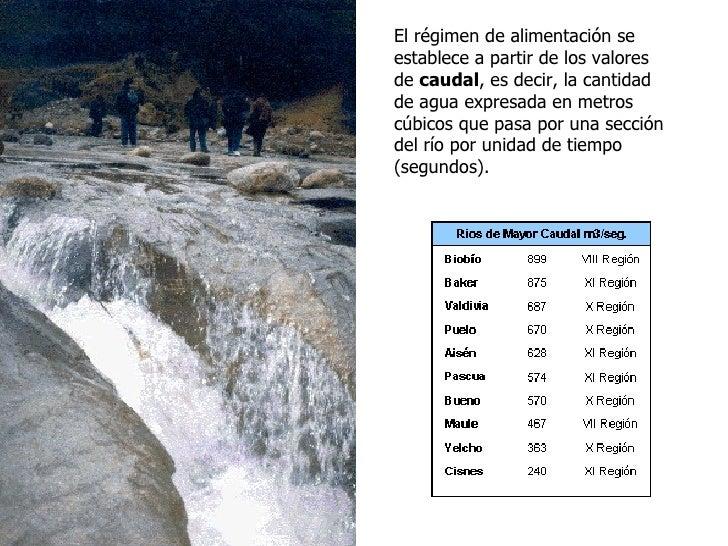 Los resultados de caudal se grafican en fluviogramas, que muestran ladistribución mensual del gasto o caudal por río.     ...