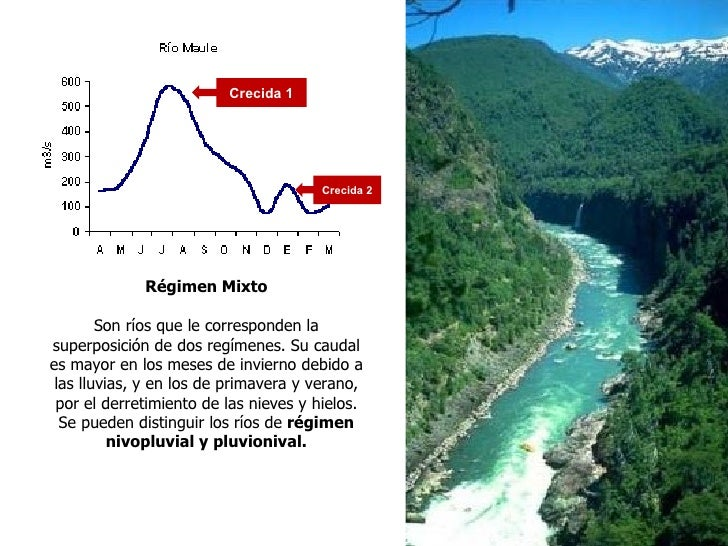 Eje Temático: El espacio geográfico nacional, continental y mundialPv      Unidad: Entorno natural y comunidad regional   ...