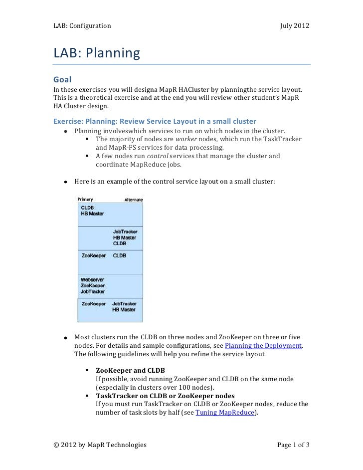 LAB: Configuration                                                             July 2012LAB: PlanningGoalIn these exercise...