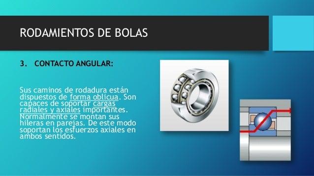 RODAMIENTOS DE BOLAS 3. CONTACTO ANGULAR: Sus caminos de rodadura están dispuestos de forma oblicua. Son capaces de soport...