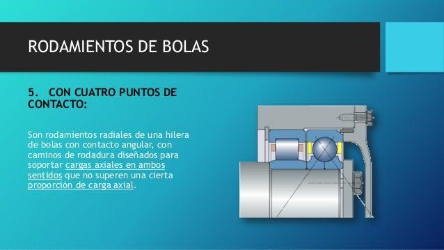 RODAMIENTOS DE BOLAS 5. CON CUATRO PUNTOS DE CONTACTO: Son rodamientos radiales de una hilera de bolas con contacto angula...