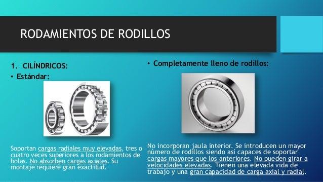 RODAMIENTOS DE RODILLOS 1. CILÍNDRICOS: • Estándar: Soportan cargas radiales muy elevadas, tres o cuatro veces superiores ...