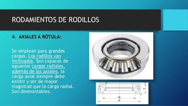 RODAMIENTOS DE RODILLOS 4. AXIALES A RÓTULA: Se emplean para grandes cargas. Los rodillos van inclinados. Son capaces de a...