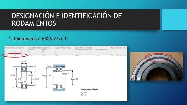 DESIGNACIÓN E IDENTIFICACIÓN DE RODAMIENTOS 1. Rodamiento: 6306-2Z/C3