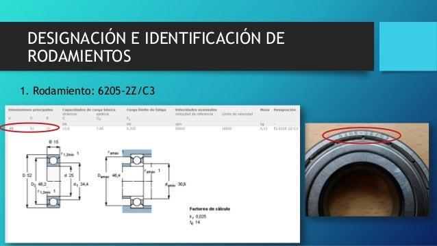 DESIGNACIÓN E IDENTIFICACIÓN DE RODAMIENTOS 1. Rodamiento: 6205-2Z/C3