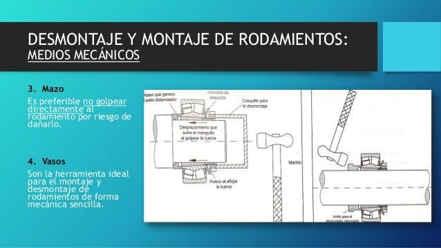 DESMONTAJE Y MONTAJE DE RODAMIENTOS: MEDIOS MECÁNICOS 3. Mazo Es preferible no golpear directamente al rodamiento por ries...