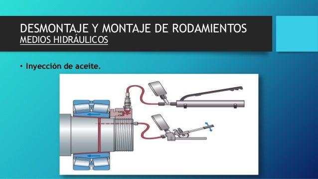 DESMONTAJE Y MONTAJE DE RODAMIENTOS MEDIOS HIDRÁULICOS • Inyección de aceite.