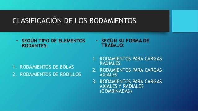 CLASIFICACIÓN DE LOS RODAMIENTOS • SEGÚN TIPO DE ELEMENTOS RODANTES: 1. RODAMIENTOS DE BOLAS 2. RODAMIENTOS DE RODILLOS • ...