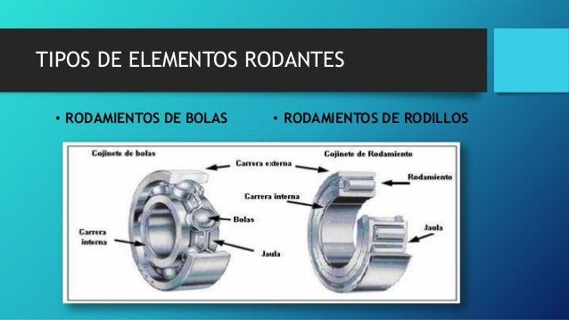 TIPOS DE ELEMENTOS RODANTES • RODAMIENTOS DE BOLAS • RODAMIENTOS DE RODILLOS