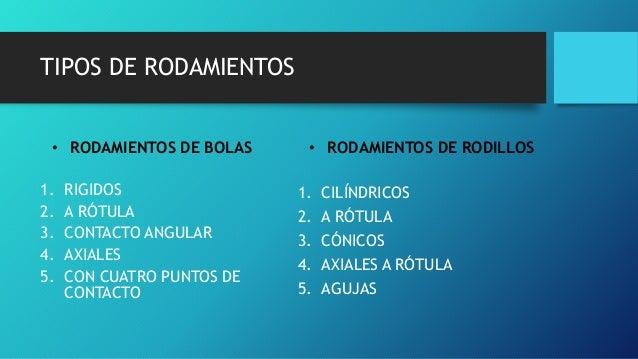 TIPOS DE RODAMIENTOS • RODAMIENTOS DE BOLAS 1. RIGIDOS 2. A RÓTULA 3. CONTACTO ANGULAR 4. AXIALES 5. CON CUATRO PUNTOS DE ...