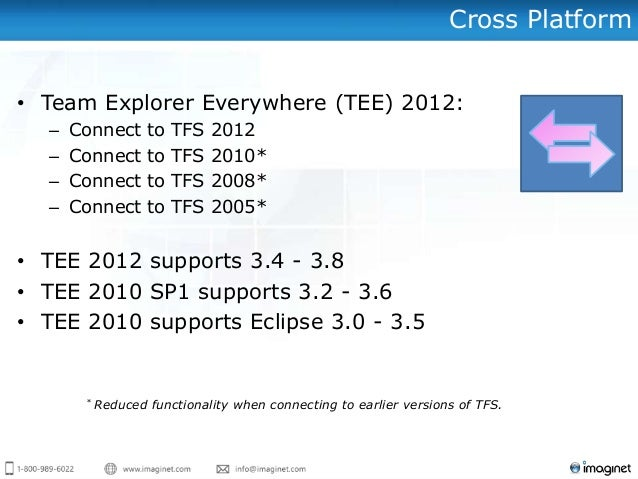 Upgrading to Team Foundation Server (TFS) 2012 – What You