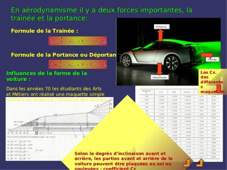 En aérodynamisme il y a deux forces importantes, la  trainée et la portance:  Formule de la Trainée :  Formule de la Porta...