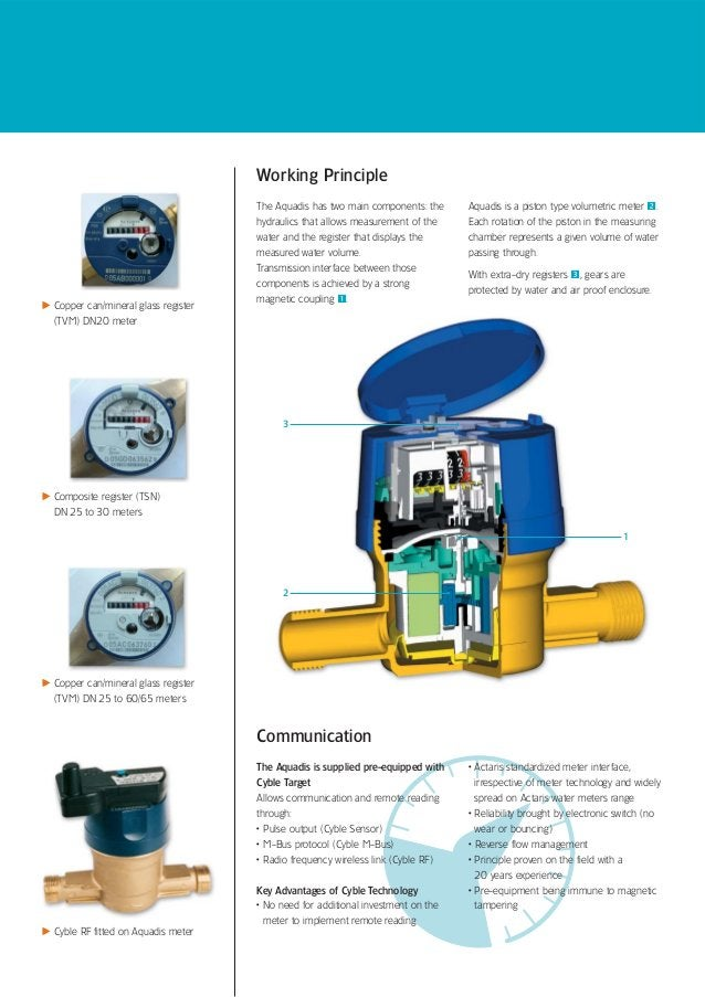 Working Principle                                      The Aquadis has two main components: the     Aquadis is a piston ty...