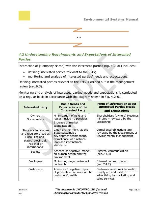 Ems Iso 14001 Manual And Procedures