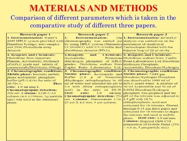research papers on pdas The paper recommends that further research consider the value of pdas   example, to manage work or study schedules, to record and store data, and to.