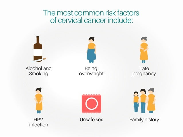 Know about cervical cancer it is preventable and curable 3 the most common risk factors of cervical cancer ccuart Choice Image