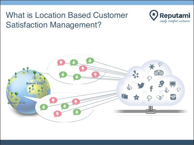 What is Location Based Customer! Satisfaction Management?  Branch 1/150  Branch 2/150