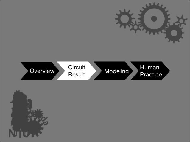 Overview  Circuit Result  Modeling  Human Practice