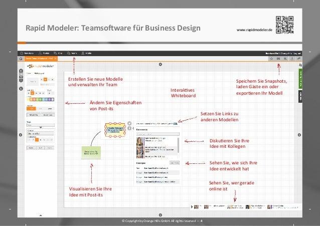 Rapid  Modeler:  Teamso�ware  für  Business  Design    Erstellen  Sie  neue  Modelle   und  verwalte...