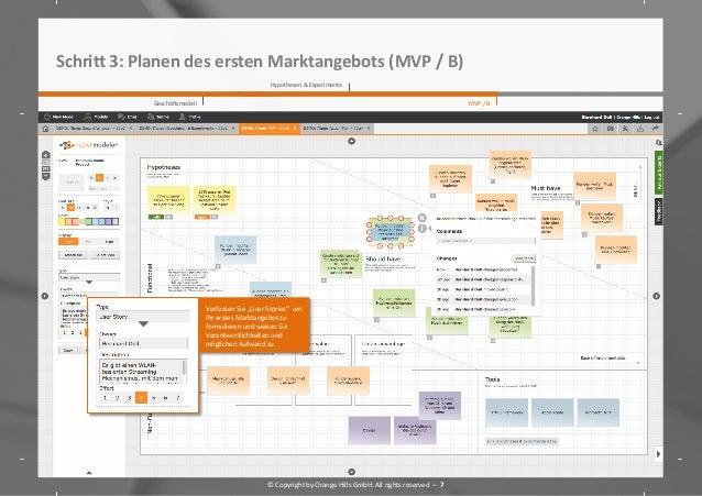 Schri�  3:  Planen  des  ersten  Marktangebots  (MVP  /  B)   Hypothesen  &  Experimente   Geschä�...