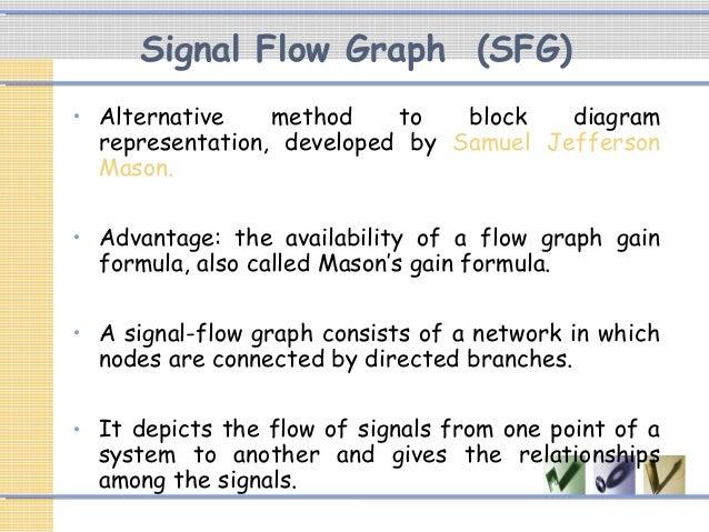 signal flow graph rh slideshare net advantages of function block diagram advantages of reliability block diagram