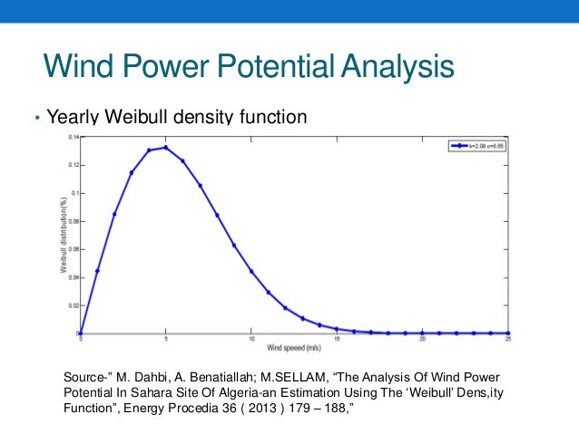 the potential benefits of using wind energy This article contains the most important facts about wind power that should be included on any balanced wind energy pros and cons list properly referenced.