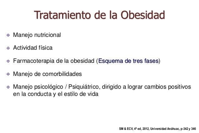 Norma oficial mexicana para el tratamiento integral del