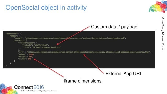 OpenSocial object in activity External App URL Custom data / payload iframe dimensions