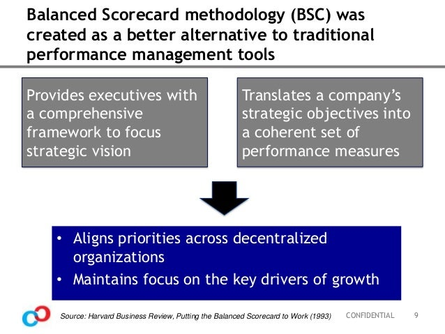 balanced scorecard implementation Balanced scorecard design and implementation many organizations use a balanced scorecard to provide internal and external stakeholders a snapshot of performance metrics and information this data is critical to continuous improvement processes.