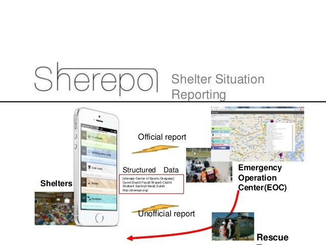 Shelter Situation Reporting  Official report  Structured  Shelters  Data  [sherepo:Center of Sports,Onagawa] Com4 Elect3 F...