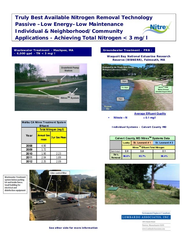 Truly Best Available Nitrogen Removal Technology Passive –Low Energy–Low Maintenance Individual & Neighborhood/Community A...