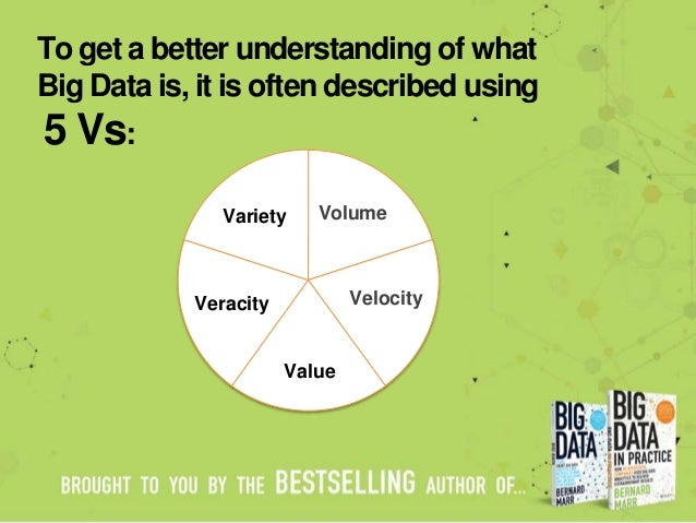 Big Data - The 5 Vs Everyone Must Know Slide 2