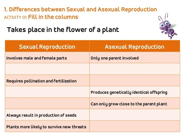 Explain the difference between sexual and asexual reproduction in plants