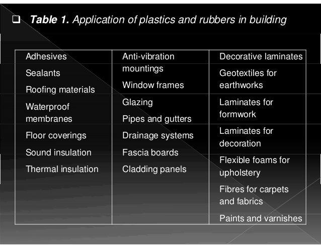 BUILDING MATERIALS AS A PLASTIC Slide 3