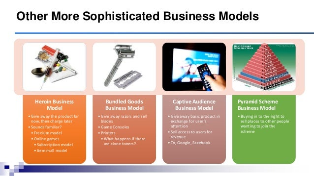 Difference Between A Business Plan And A Business Model