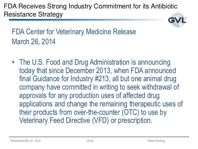 Antibiotic use in livestock