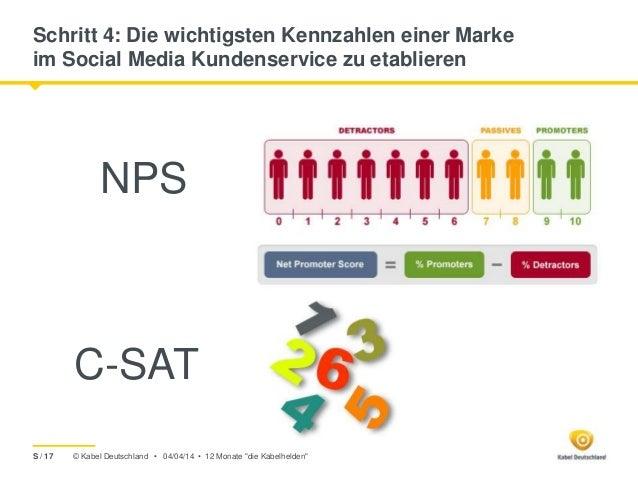 © Kabel Deutschland • Schritt 4: Die wichtigsten Kennzahlen einer Marke im Social Media Kundenservice zu etablieren 04/04/...