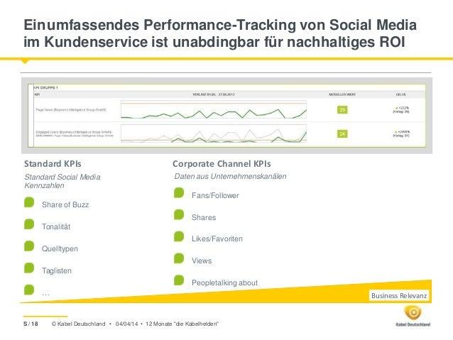 © Kabel Deutschland • Einumfassendes Performance-Tracking von Social Media im Kundenservice ist unabdingbar für nachhaltig...