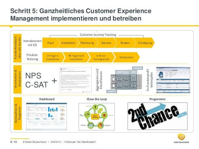 © Kabel Deutschland • Schritt 5: Ganzheitliches Customer Experience Management implementieren und betreiben 04/04/14 • 12 ...