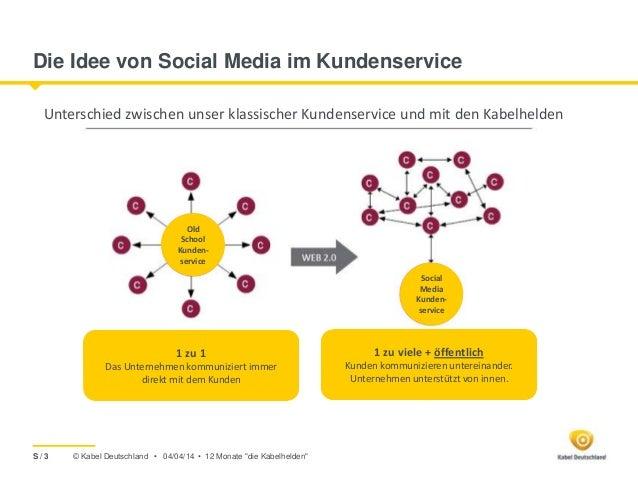 © Kabel Deutschland • Die Idee von Social Media im Kundenservice 1 zu 1 Das Unternehmen kommuniziert immer direkt mit dem ...