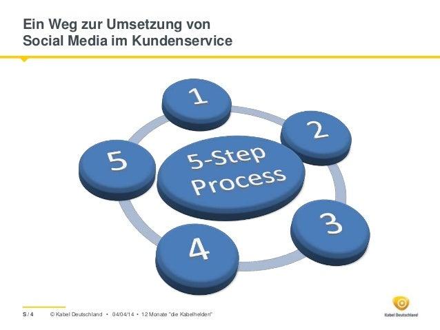 """© Kabel Deutschland • Ein Weg zur Umsetzung von Social Media im Kundenservice 04/04/14 • 12 Monate """"die Kabelhelden""""S / 4"""