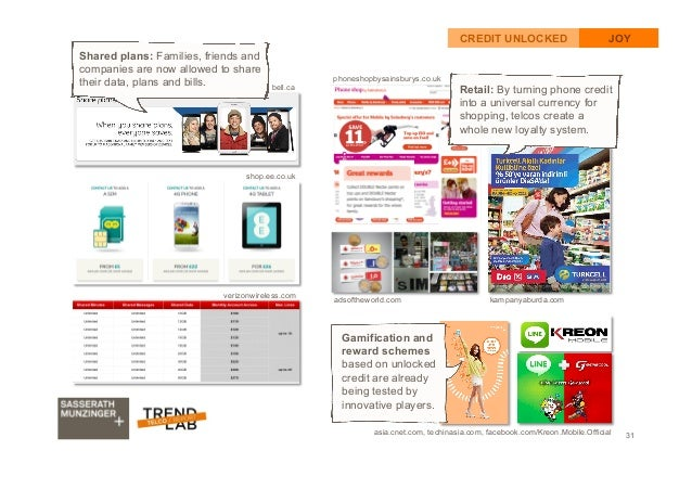 brand loyalty report on telecom sector A project report on in telecom industry documents similar to research study of brand loyalty and satisfaction for telecom players in india.