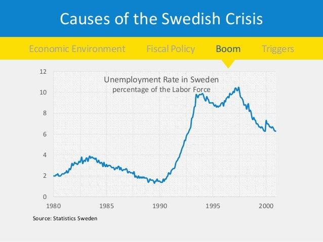The swedish banking crisis