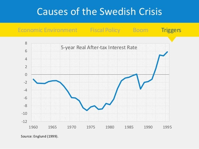 the swedish banking crisis 1 the swedish financial crisis in the 1990s - how was it managed – does it provide any ideas for handling the problems of today arne berggren / eusticon ab.