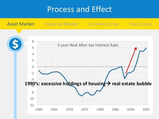 the swedish banking crisis The swedish banking crisis 1 the swedish banking crisis 102300628 jessica ahleń 99207215 anne tsai 99207222 yi tien gao 2.