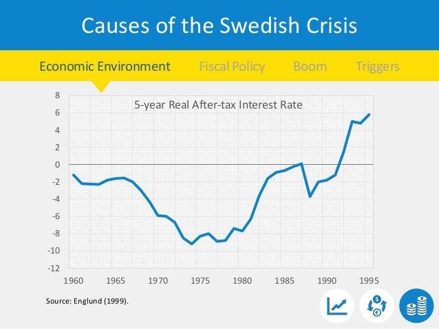 Swedish banking rescue